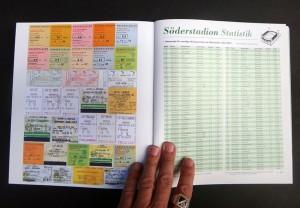 Samtliga Hammarbys 579 matcher på Söderstadion är listade. Ur boken Söderstadion Forever.